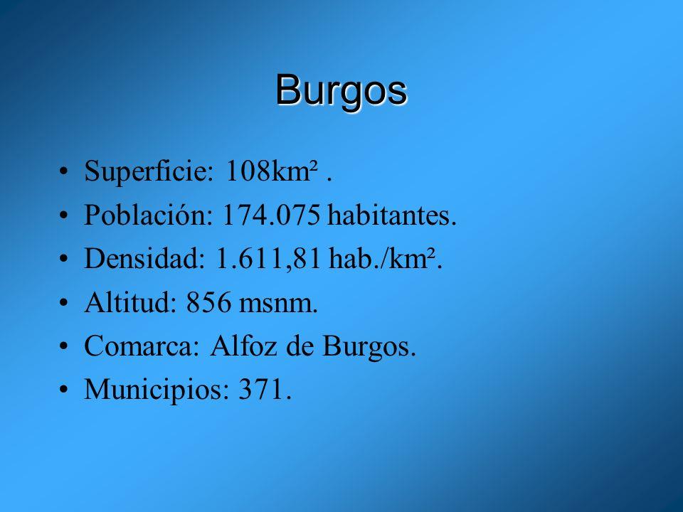 Burgos Superficie: 108km² . Población: 174.075 habitantes.