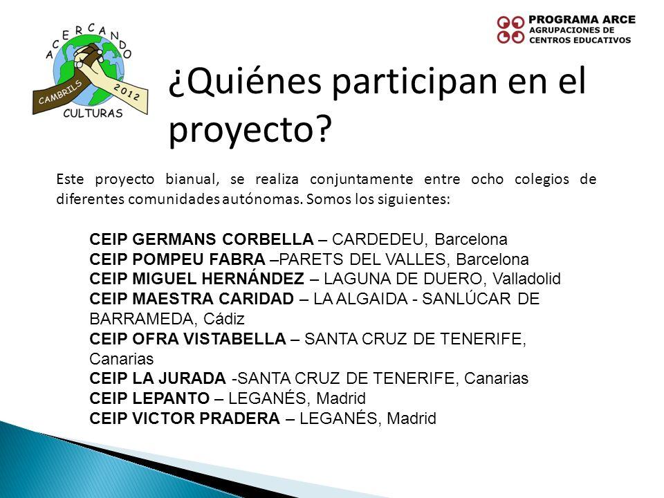 ¿Quiénes participan en el proyecto