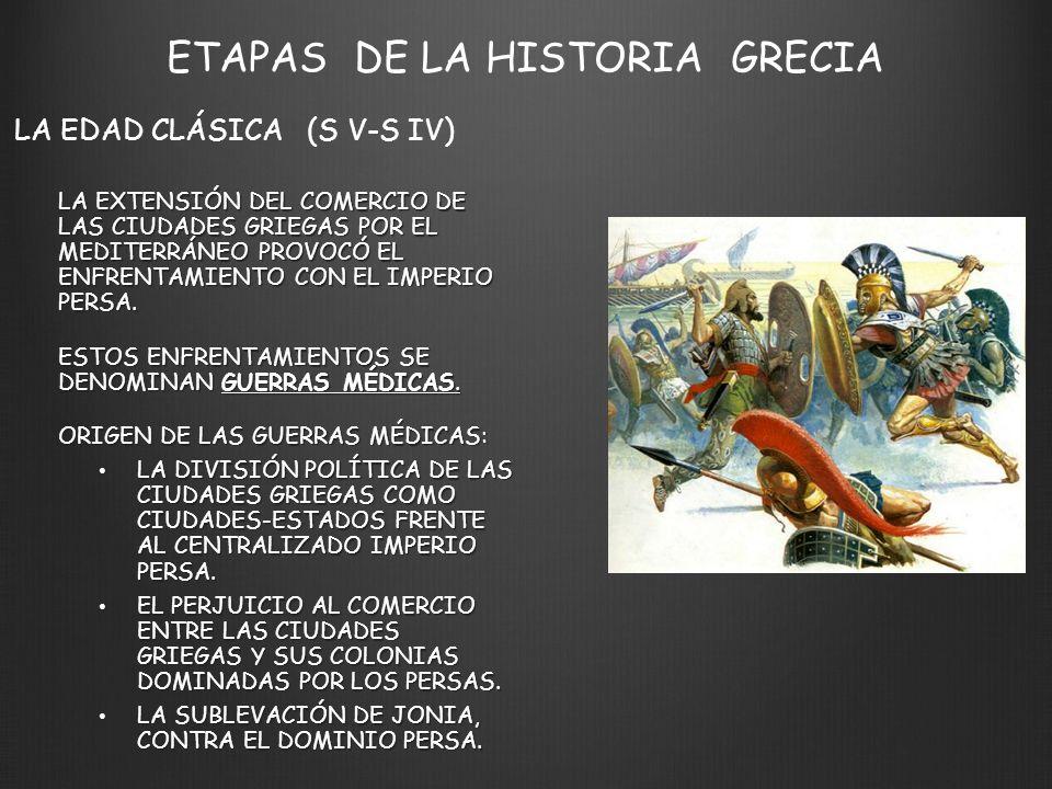 ETAPAS DE LA HISTORIA GRECIA