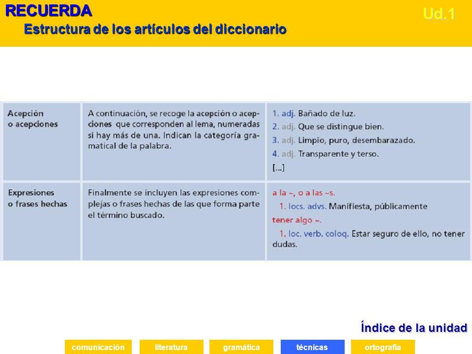 RECUERDA Ud.1 Estructura de los artículos del diccionario