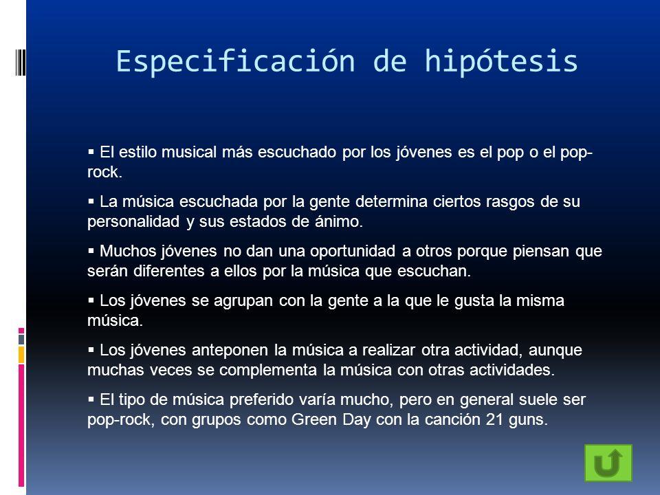 Especificación de hipótesis