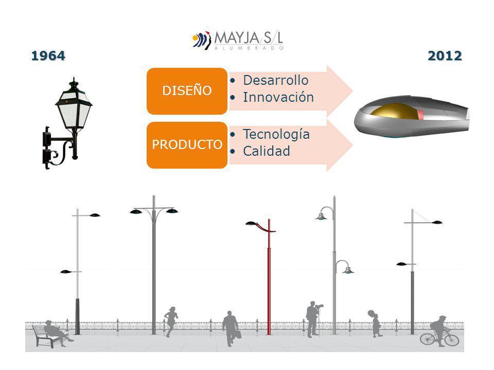 1964 2012 DISEÑO Desarrollo Innovación PRODUCTO Tecnología Calidad