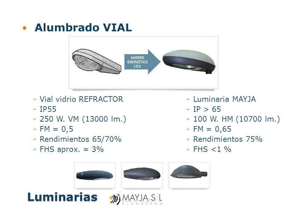 Alumbrado VIAL Luminarias Vial vidrio REFRACTOR Luminaria MAYJA IP55