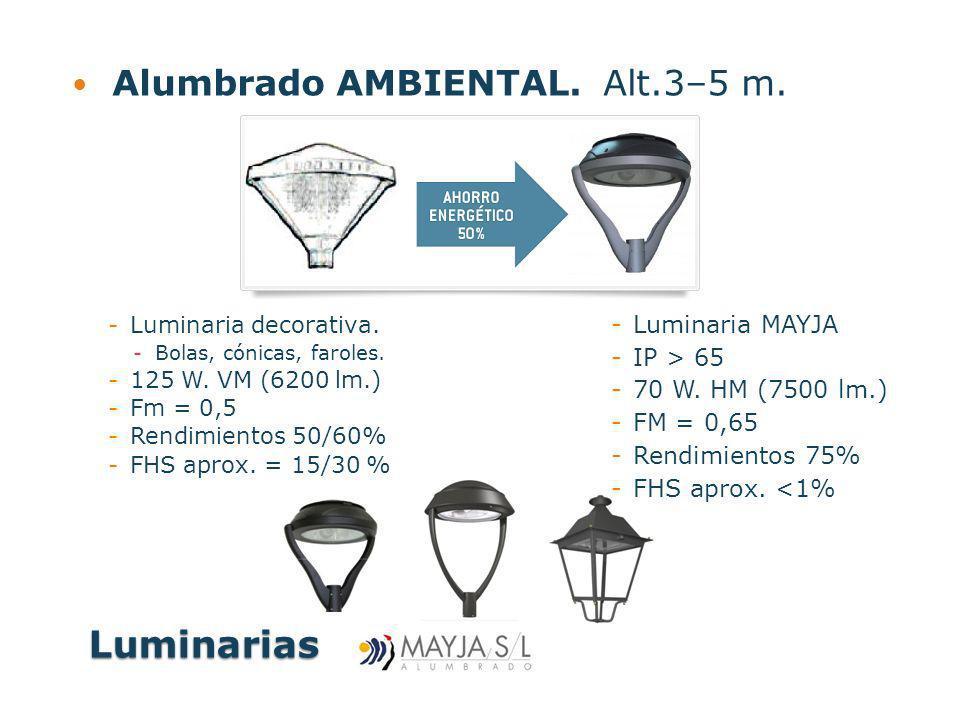 Luminarias Alumbrado AMBIENTAL. Alt.3–5 m. Luminaria MAYJA IP > 65