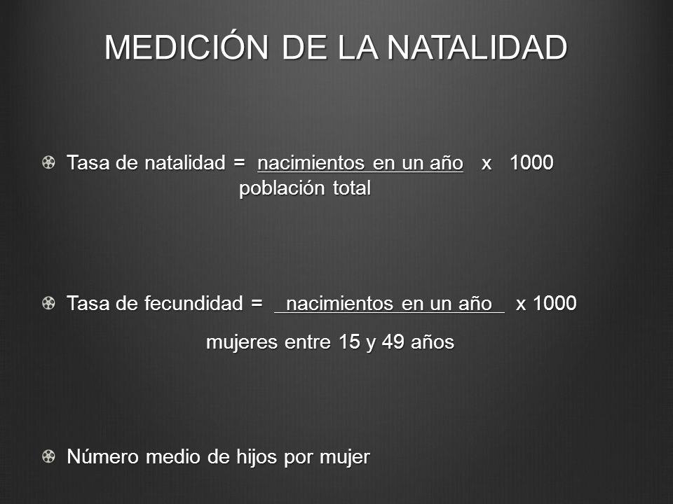 MEDICIÓN DE LA NATALIDAD