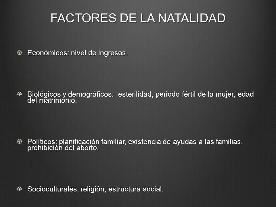 FACTORES DE LA NATALIDAD