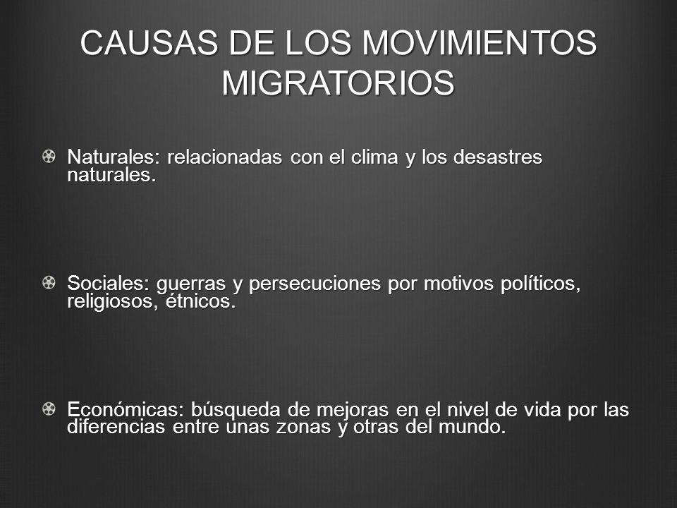CAUSAS DE LOS MOVIMIENTOS MIGRATORIOS