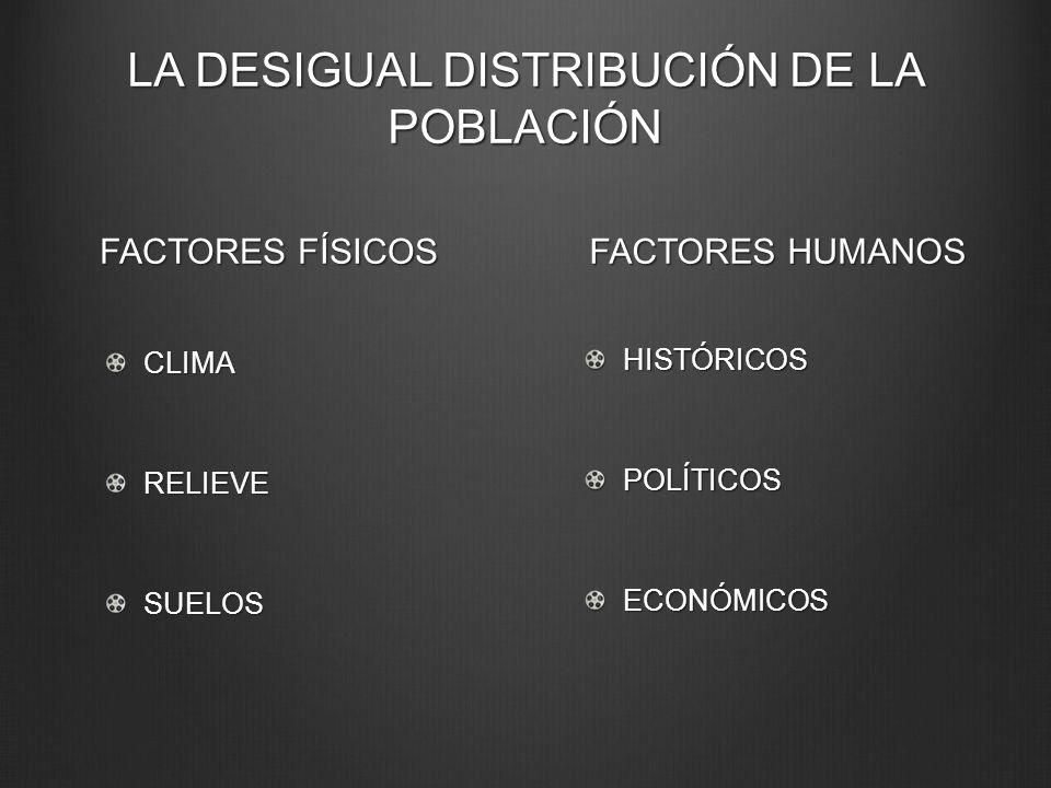 LA DESIGUAL DISTRIBUCIÓN DE LA POBLACIÓN