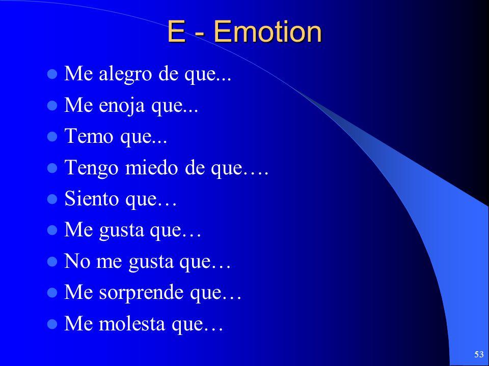 E - Emotion Me alegro de que... Me enoja que... Temo que...