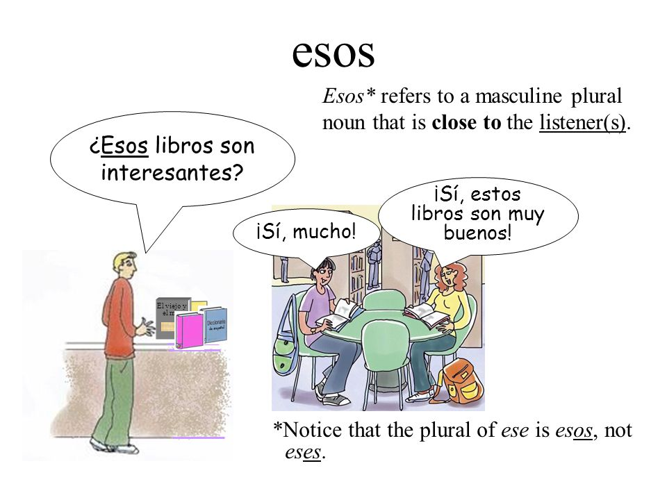 esos Esos* refers to a masculine plural noun that is close to the listener(s). ¿Esos libros son interesantes