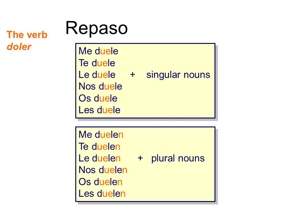 Repaso The verb doler Me duele Te duele Le duele + singular nouns