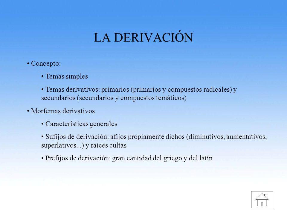 LA DERIVACIÓN Concepto: Temas simples