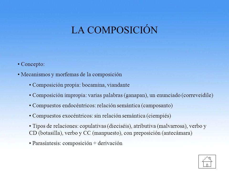 LA COMPOSICIÓN Concepto: Mecanismos y morfemas de la composición