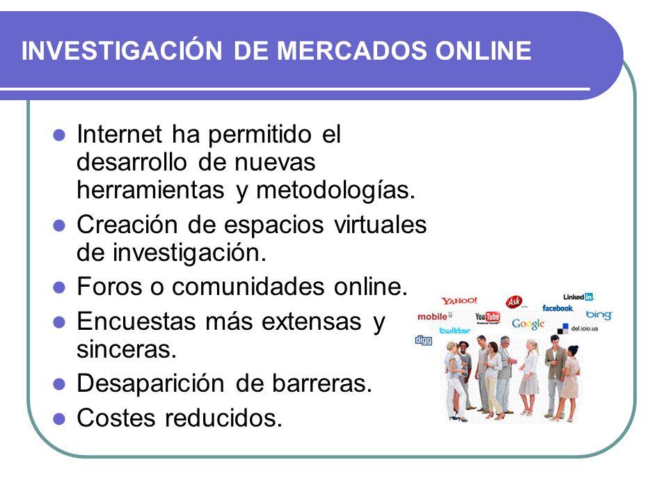 INVESTIGACIÓN DE MERCADOS ONLINE