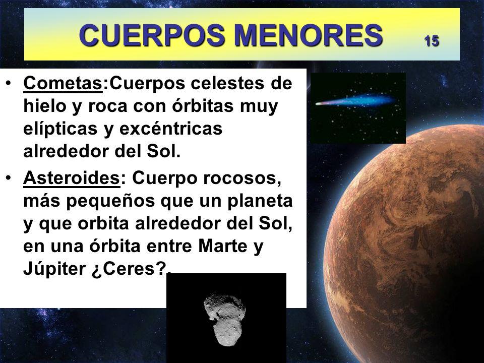 CUERPOS MENORES 15 Cometas:Cuerpos celestes de hielo y roca con órbitas muy elípticas y excéntricas alrededor del Sol.