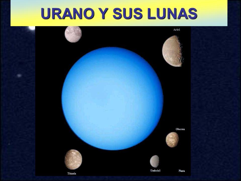URANO Y SUS LUNAS