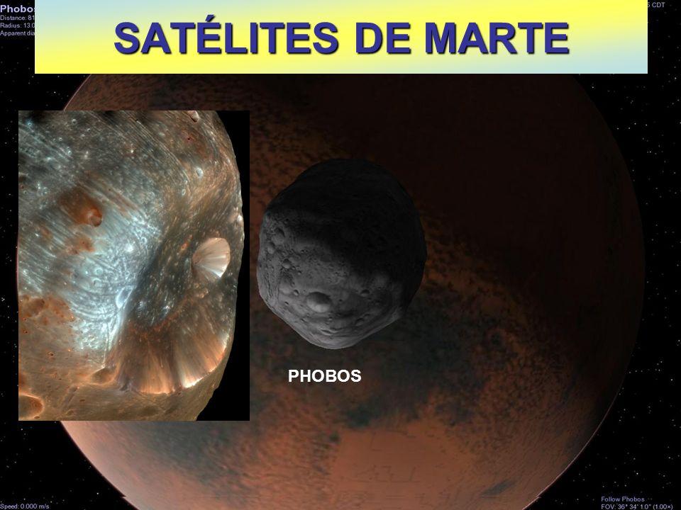 SATÉLITES DE MARTE PHOBOS