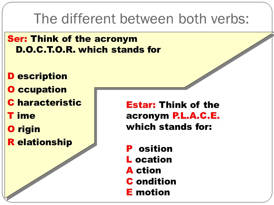 The different between both verbs: