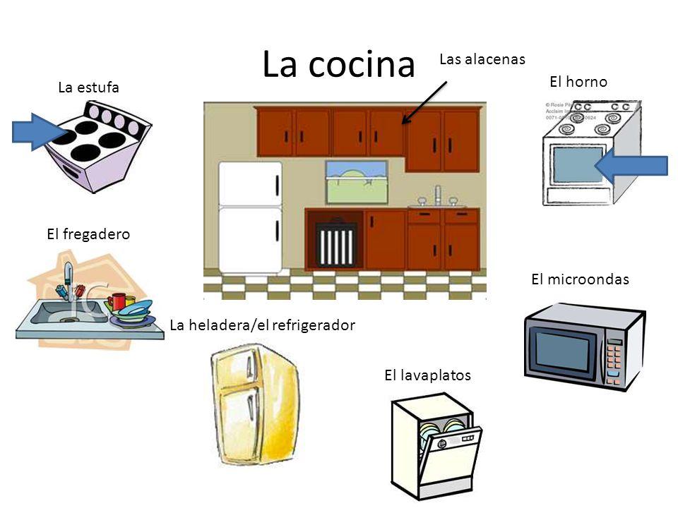 La cocina Las alacenas El horno La estufa El fregadero El microondas