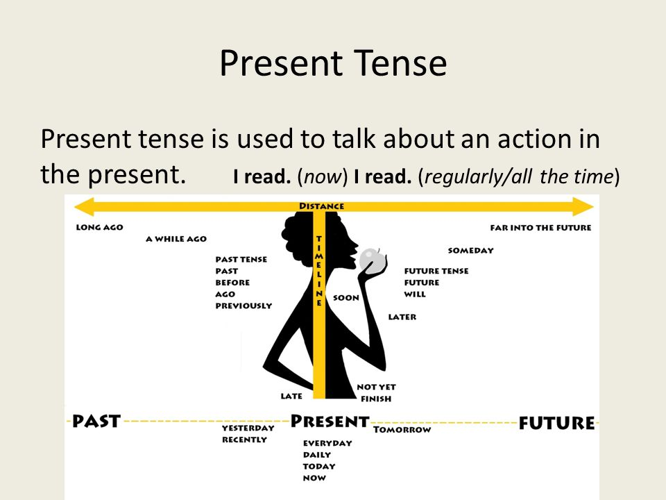 Present Tense Present tense is used to talk about an action in the present.