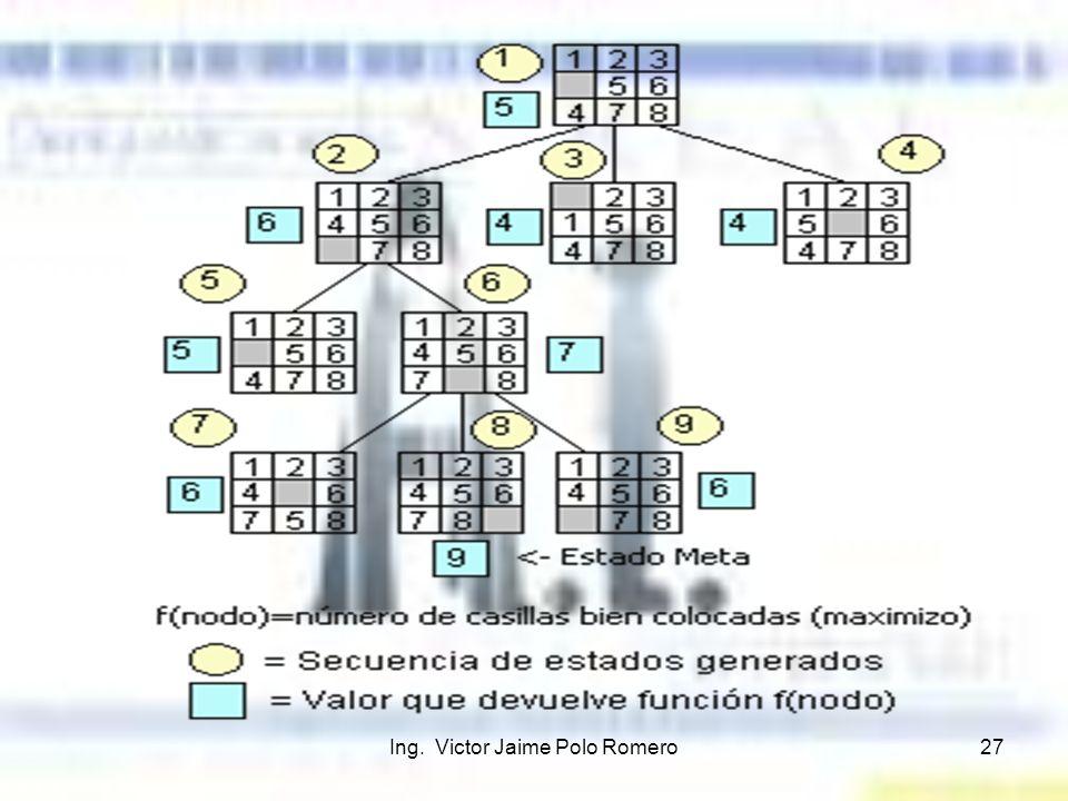 Ing. Victor Jaime Polo Romero