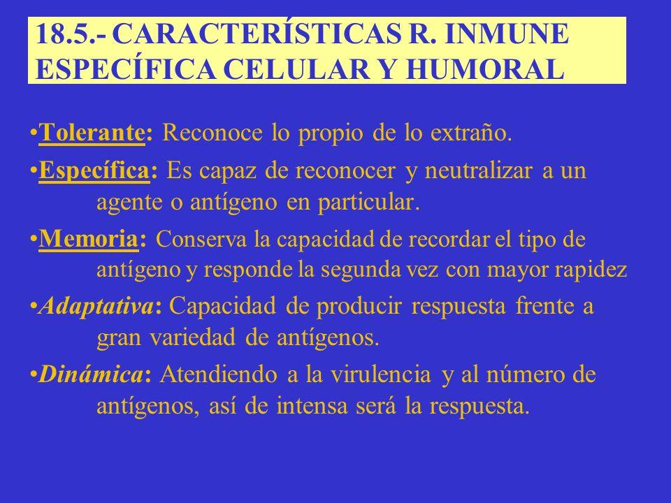 18.5.- CARACTERÍSTICAS R. INMUNE ESPECÍFICA CELULAR Y HUMORAL