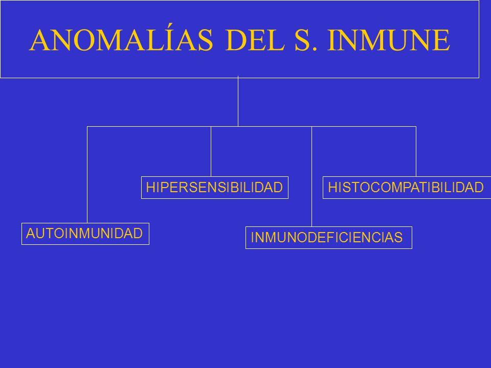 ANOMALÍAS DEL S. INMUNE HIPERSENSIBILIDAD HISTOCOMPATIBILIDAD