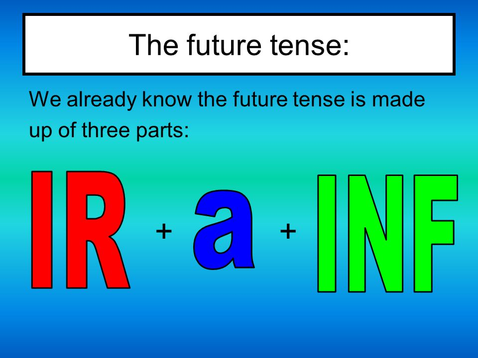 + + The future tense: IR INF a