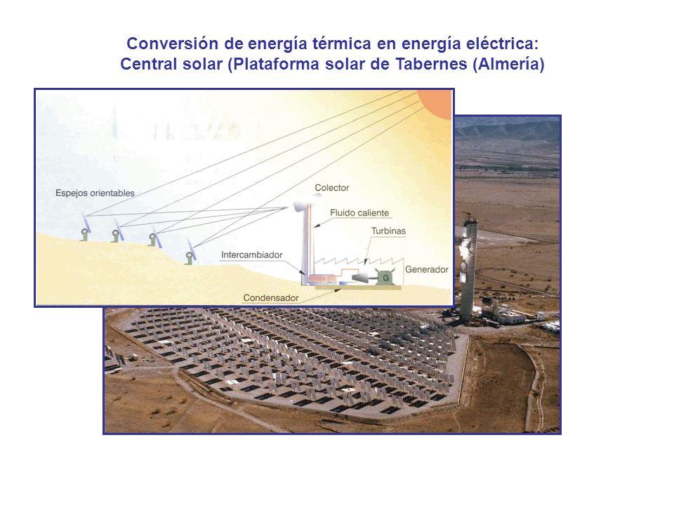 Conversión de energía térmica en energía eléctrica: Central solar (Plataforma solar de Tabernes (Almería)