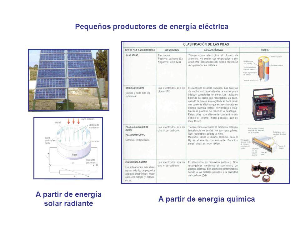 A partir de energía solar radiante