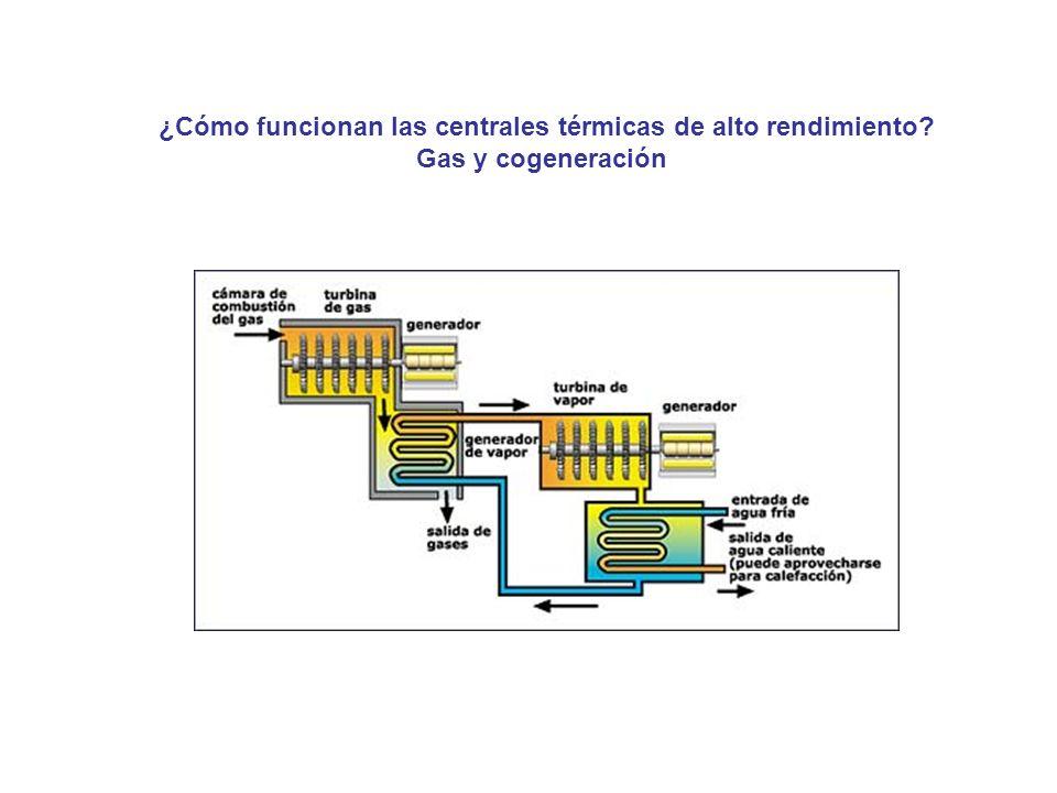 ¿Cómo funcionan las centrales térmicas de alto rendimiento