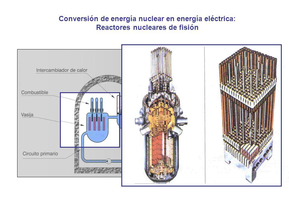 Conversión de energía nuclear en energía eléctrica: