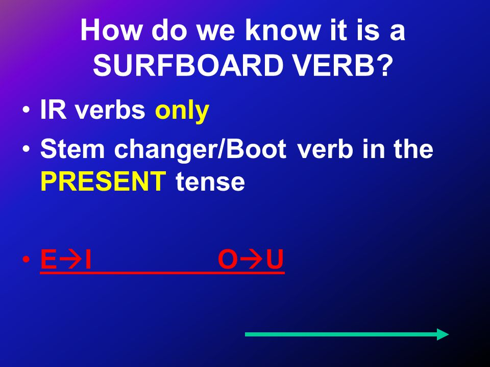 How do we know it is a SURFBOARD VERB