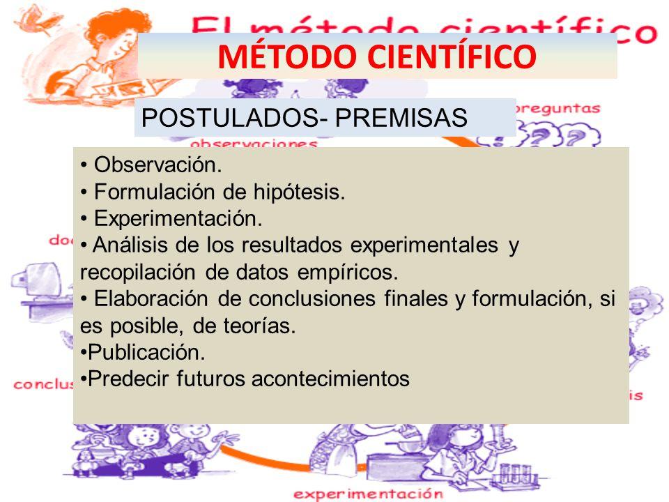MÉTODO CIENTÍFICO POSTULADOS- PREMISAS Observación.
