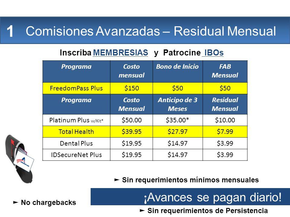 Inscriba MEMBRESIAS y Patrocine IBOs