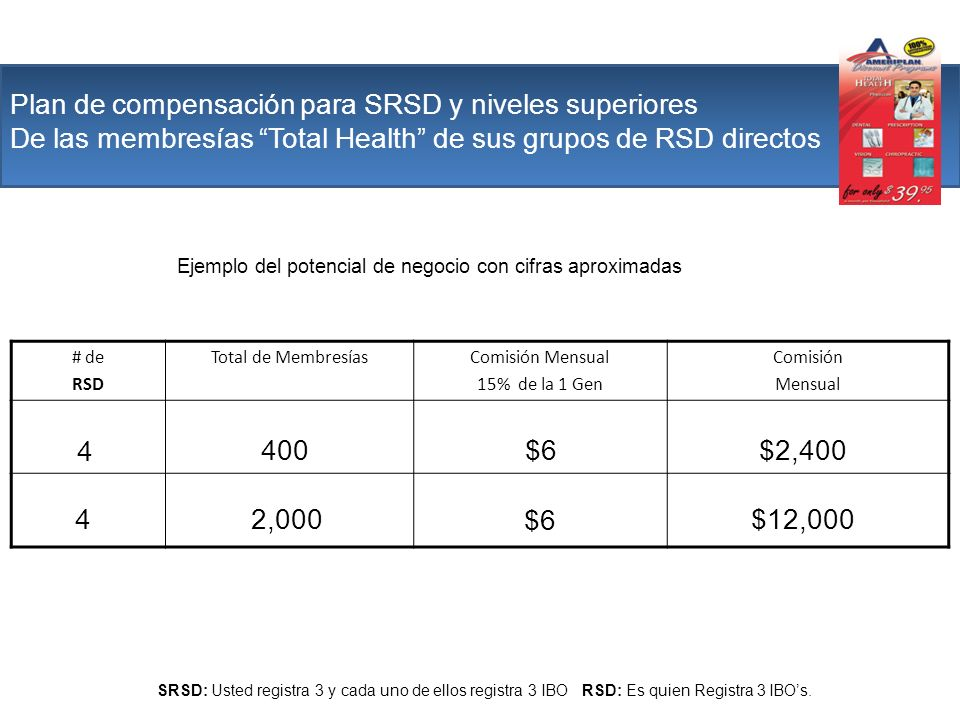 Plan de compensación para SRSD y niveles superiores