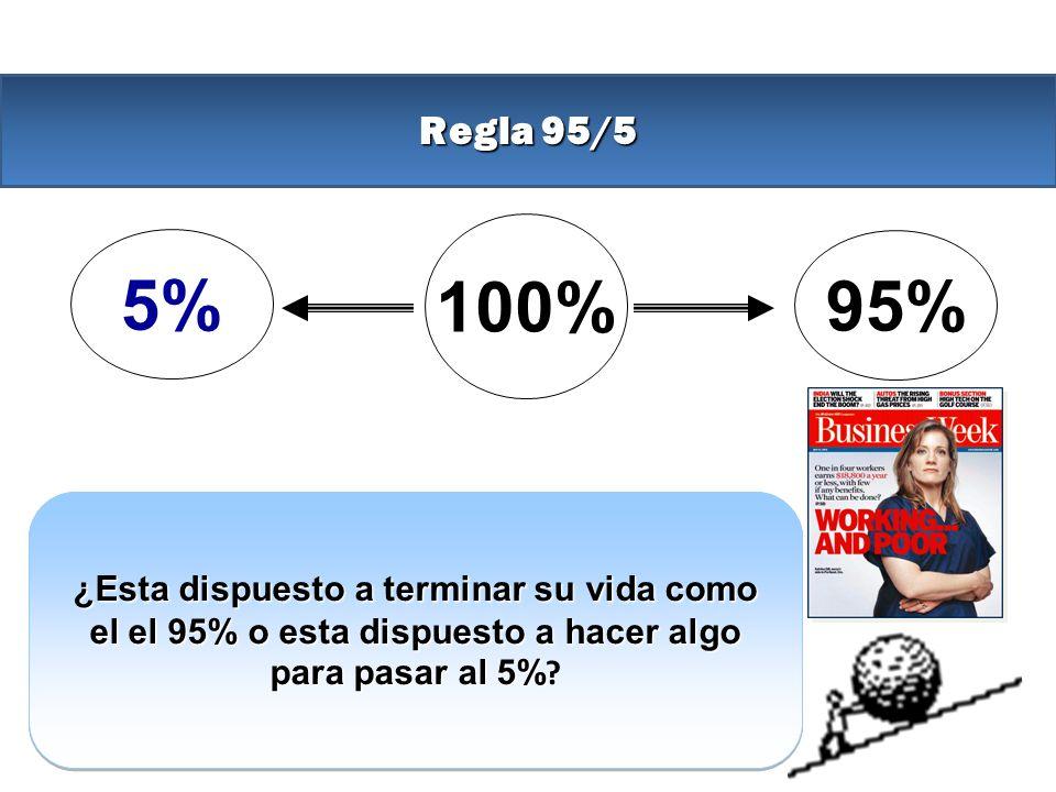 Regla 95/5 100% 5% 95% ¿Esta dispuesto a terminar su vida como el el 95% o esta dispuesto a hacer algo para pasar al 5%