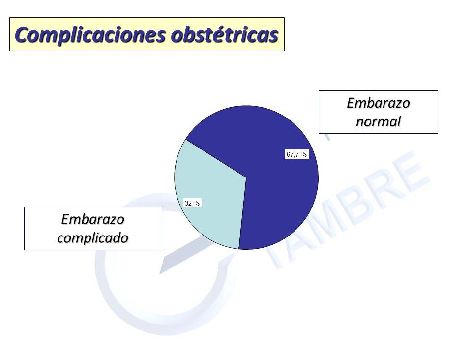 Complicaciones obstétricas