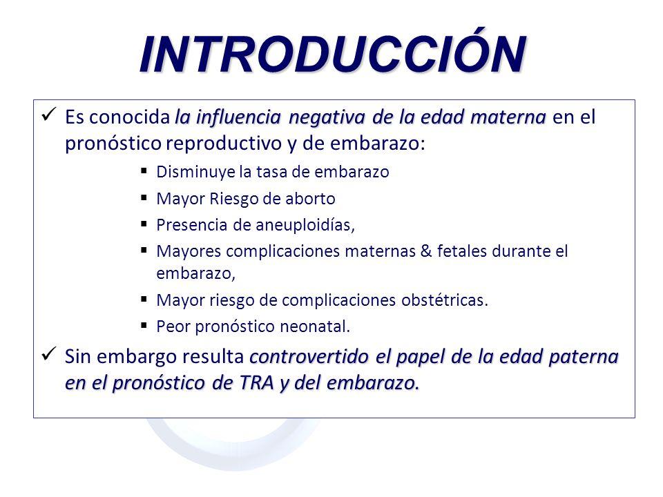 INTRODUCCIÓN Es conocida la influencia negativa de la edad materna en el pronóstico reproductivo y de embarazo: