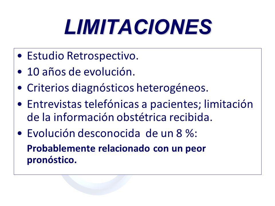 LIMITACIONES Estudio Retrospectivo. 10 años de evolución.