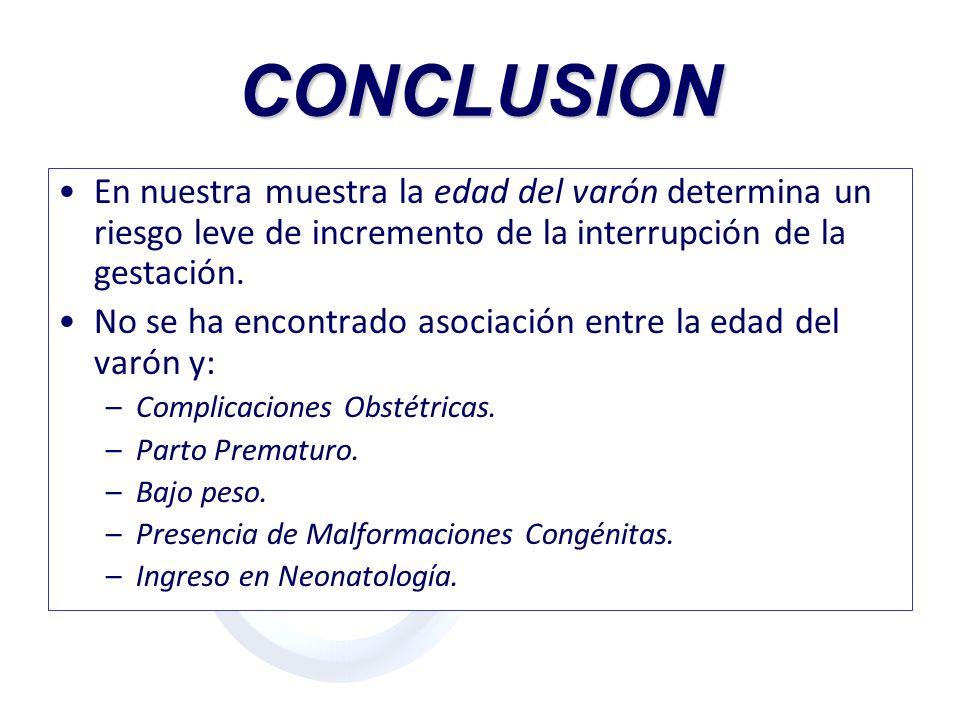 CONCLUSION En nuestra muestra la edad del varón determina un riesgo leve de incremento de la interrupción de la gestación.