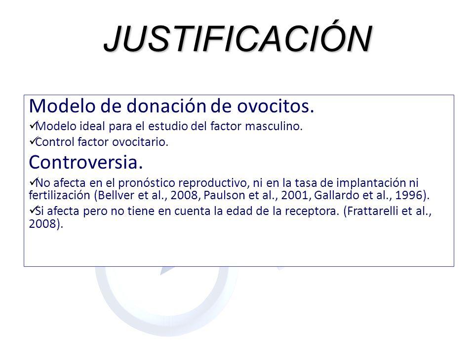JUSTIFICACIÓN Modelo de donación de ovocitos. Controversia.