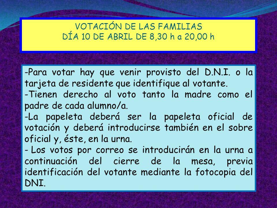 VOTACIÓN DE LAS FAMILIAS DÍA 10 DE ABRIL DE 8,30 h a 20,00 h