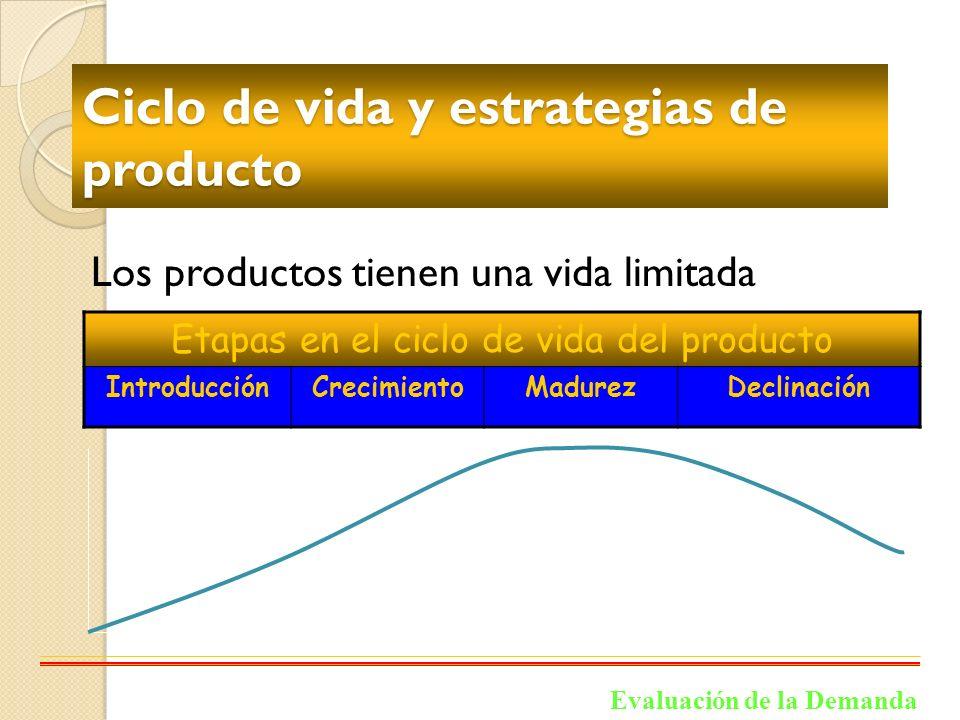 Ciclo de vida y estrategias de producto