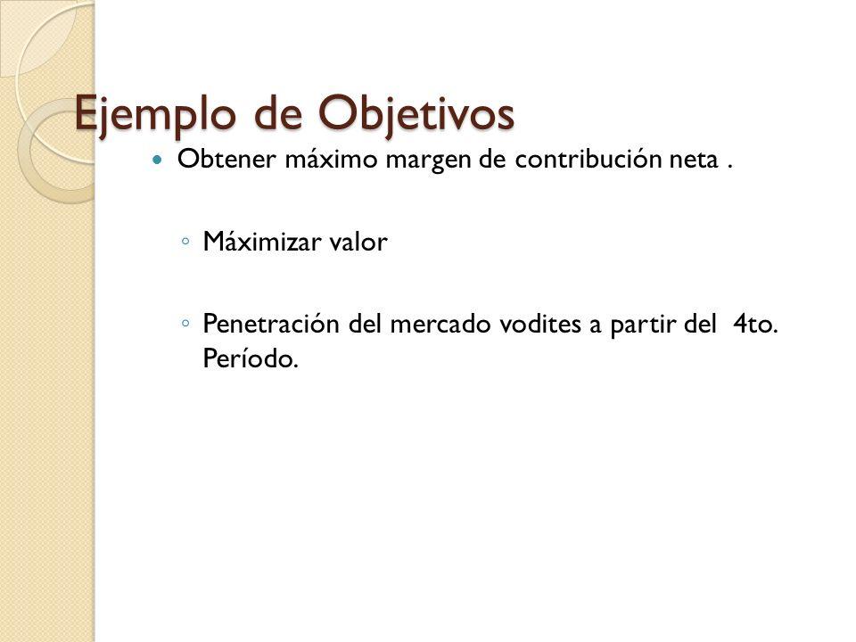 Ejemplo de Objetivos Obtener máximo margen de contribución neta .