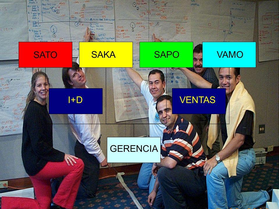 SATO SAKA SAPO VAMO I+D VENTAS GERENCIA