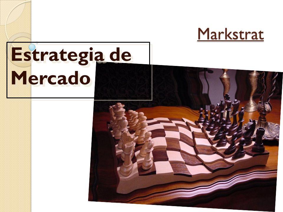Markstrat Estrategia de Mercado