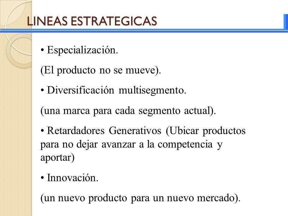 LINEAS ESTRATEGICAS Especialización. (El producto no se mueve).