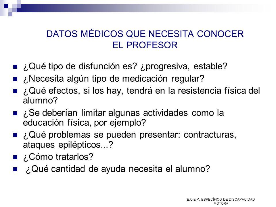 DATOS MÉDICOS QUE NECESITA CONOCER EL PROFESOR