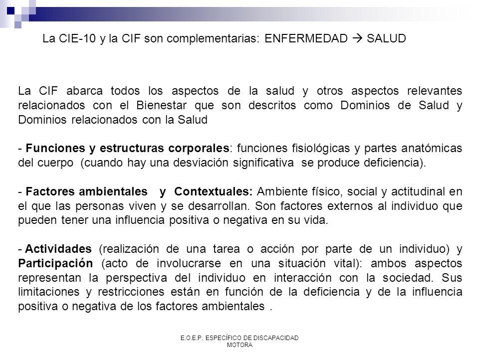 La CIE-10 y la CIF son complementarias: ENFERMEDAD  SALUD